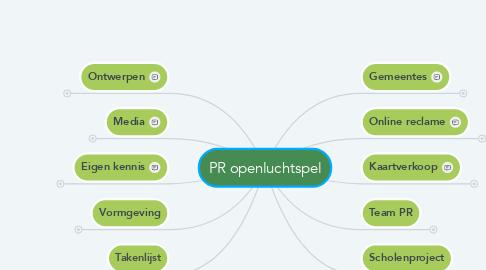Mind Map: PR openluchtspel
