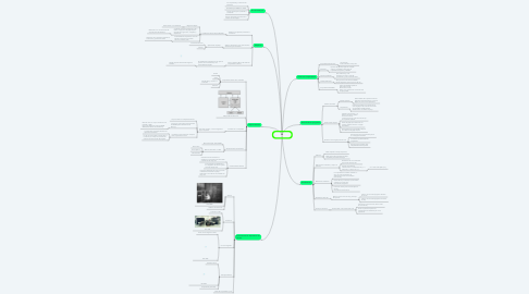 Mind Map: Abstracciones y Tecnologías