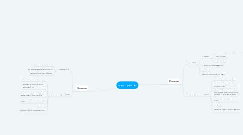 Mind Map: ца по группам