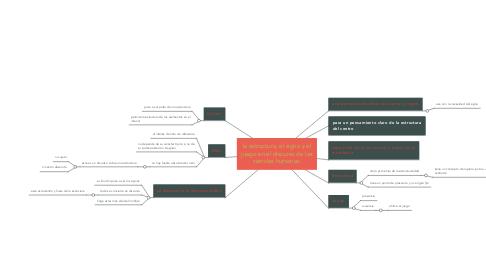 Mind Map: la estructura, el signo y el juego en el discurso de las ciencias humanas.