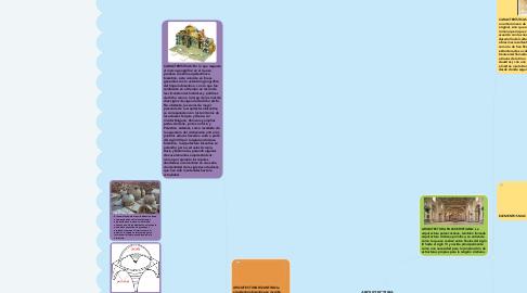 Mind Map: ARQUITECTURA PALEOCRISTIANA Y BIZANTINA. realizado por: Kenyer Garcia.