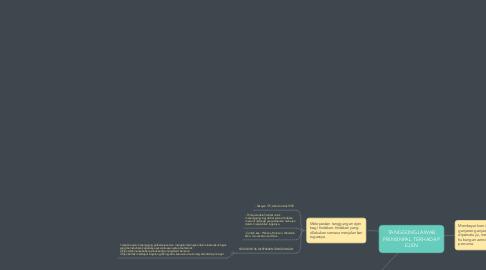 Mind Map: TANGGUNGJAWAB PRINSINPAL TERHADAP EJEN