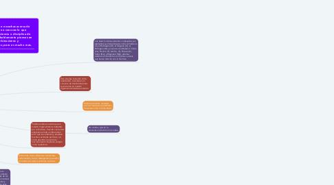 Mind Map: importancia de la química en los seres vivos
