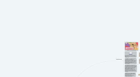 Mind Map: DIFERENCIAS ENTRE MODERNIDAD Y POST MODERNIDAD