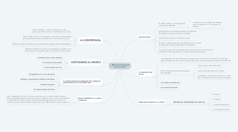 Mind Map: Starbucks: Brindando  servicio al cliente