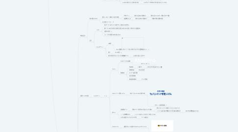 Mind Map: リトルプラネット ららぽーと新三郷