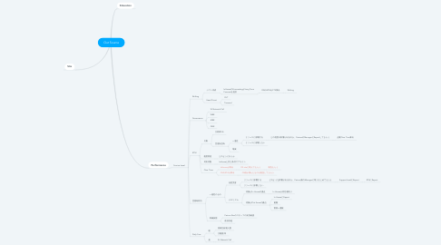 Mind Map: Out Source