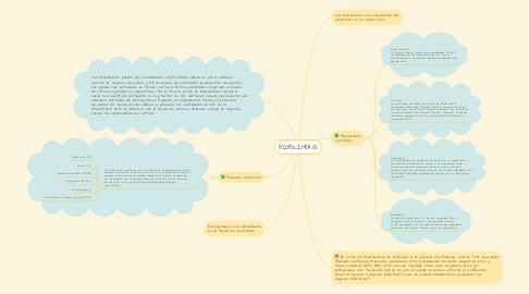 Mind Map: Manejo del dolor oncologíco