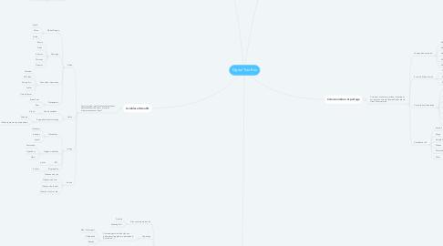 Mind Map: Digital Tool Box