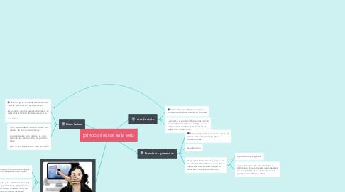 Mind Map: principios eticos en la web