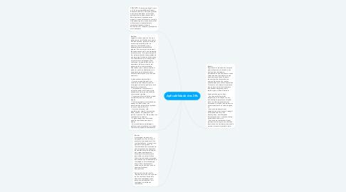 Mind Map: Aplicabilidade dos 3Rs