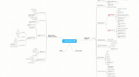 Mind Map: Tecnologia CTJ 2009