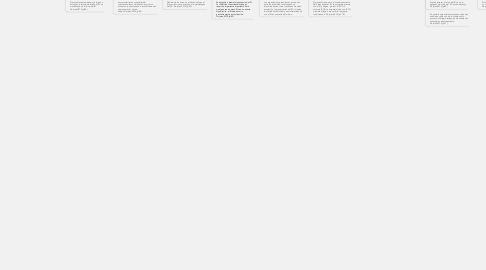 Mind Map: TIPOS DE CONDICIONAMIENTOS