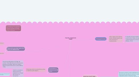 Mind Map: Desarrollo de la personalidad desde los 6 años hasta la adolescencia.