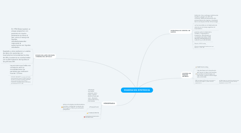 Mind Map: ESTENOSIS AORTICA