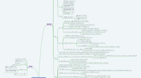 Mind Map: TRÀNG GIANG - HUY CẬN