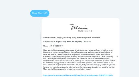 Mind Map: Marc Mani MD