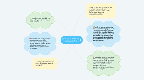 Mind Map: TIPO DE MAPAS DE NAVEGACIÓN