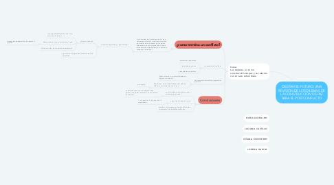 Mind Map: DISEÑAR EL FUTURO: UNA REVISIÓN DE LOS DILEMAS DE LA CONSTRUCCIÓN DE PAZ PARA EL POSTCONFLICTO