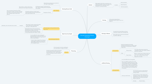 Mind Map: Should Scientists Persue Cloning?