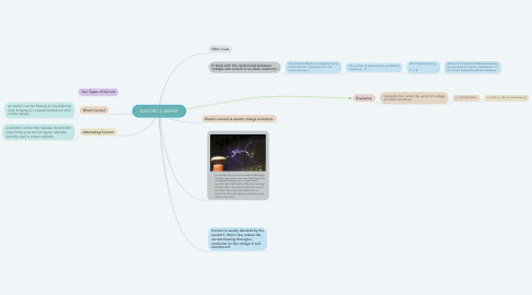 Mind Map: ELECTRIC CURRENT