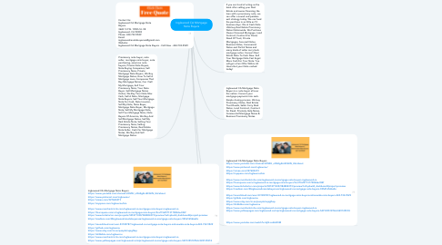 Mind Map: Inglewood CA Mortgage Note Buyers