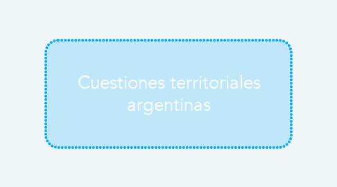 Mind Map: Cuestiones territoriales argentinas