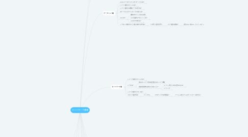Mind Map: ネットワーク基礎