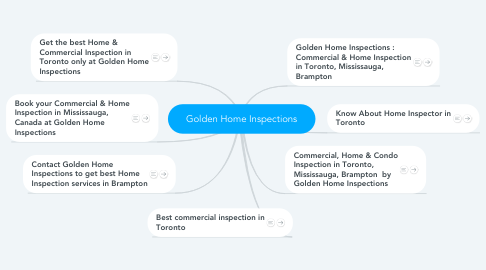 Mind Map: Golden Home Inspections