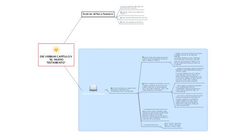 Mind Map: REGISTROS CONTABLES