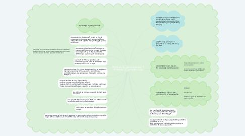 Mind Map: PROCESOS DE COMUNICACIÓN Y PATRONES DE INTERACCIÓN