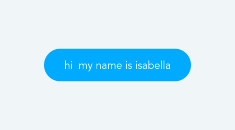 Mind Map: hi  my name is isabella
