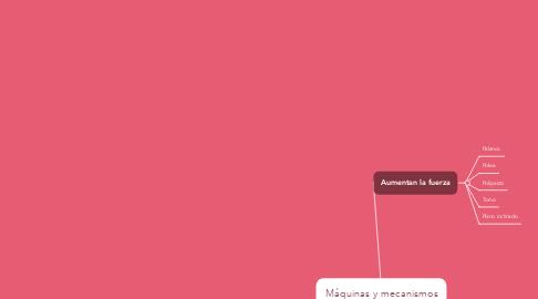 Mind Map: Máquinas y mecanismos