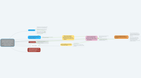 Mind Map: How did the expansion of a global consumer economy after World War II serve as a catalyst to opposition movements in eastern and western Europe?