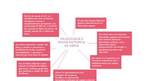 Mind Map: RELIGIOSIDADE E REGIME MATRIARCAL EM MÉROE