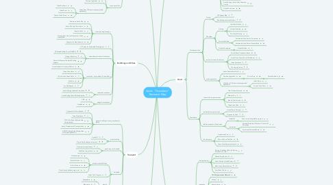"Mind Map: Austin ""Drawdown"" Resource Map"