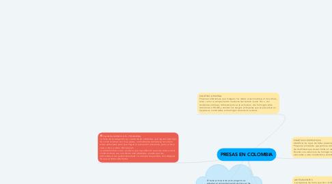 Mind Map: PRESAS EN COLOMBIA
