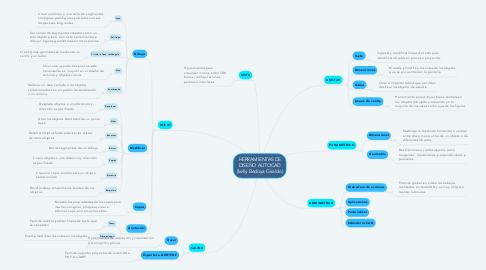 Mind Map: HERRAMIENTAS DE DISEÑO AUTOCAD (kelly Bedoya Giraldo)