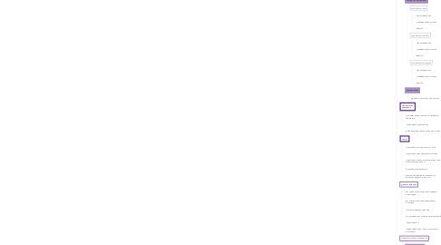 Mind Map: MedID