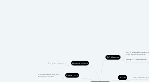 Mind Map: DESIGUALDADES SOCIAIS