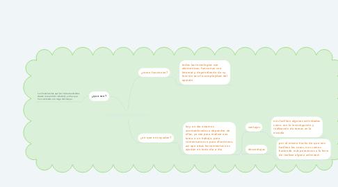 Mind Map: tegnologias e internet