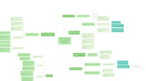 Mind Map: Estrés: interacciones entre el sistema neuroendocrino  e inmunitario
