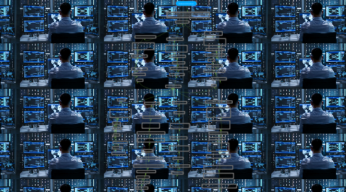 Mind Map: Sistemas informaticos