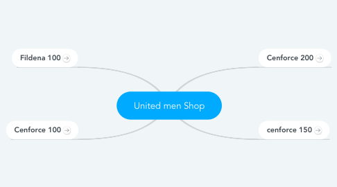 Mind Map: United men Shop