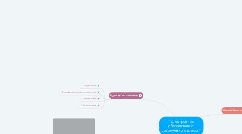 """Mind Map: """"Электронное оборудование  современного класса"""""""