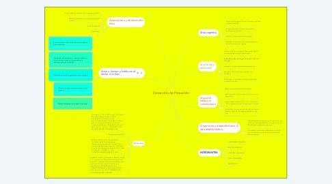 Mind Map: Desarrollo de Preescolar