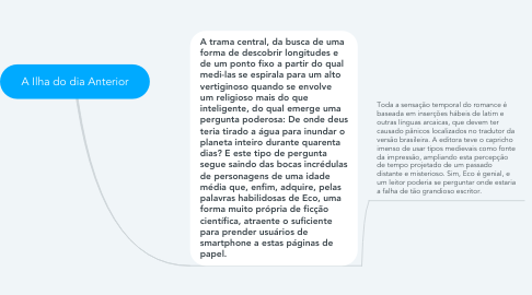 Mind Map: A Ilha do dia Anterior