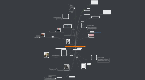 Mind Map: (in)Tangible Now : Phenomenal Aesthetics & The Post-Representational Subject