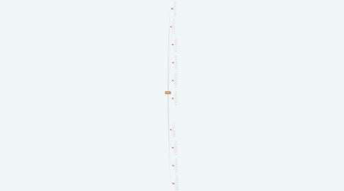 Mind Map: tablas