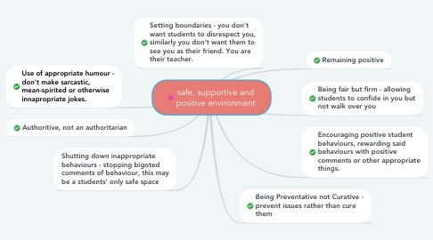 Mind Map: safe, supportive and positive environment